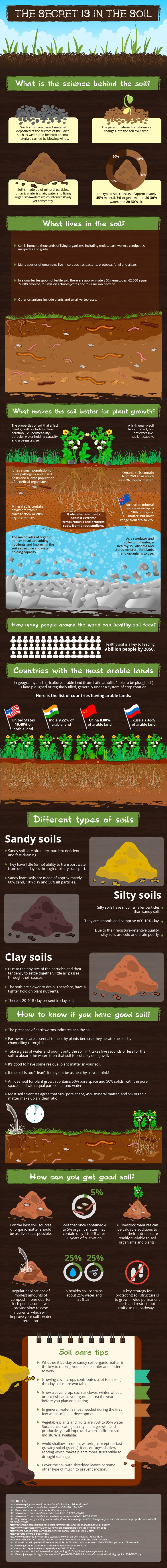 The-Secret-Is-In-The-Soil