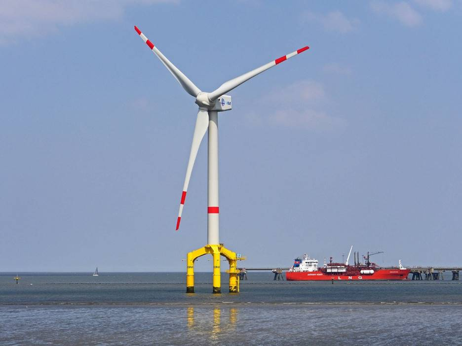 wind power denmark